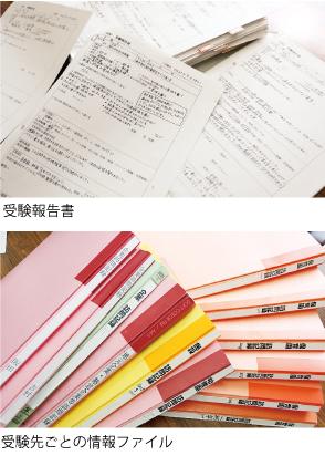 受験報告/受験先ごとの情報ファイル